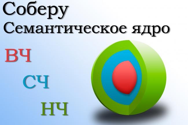 Супер предложение. Соберу семантическое ядро и бонус 1 - kwork.ru