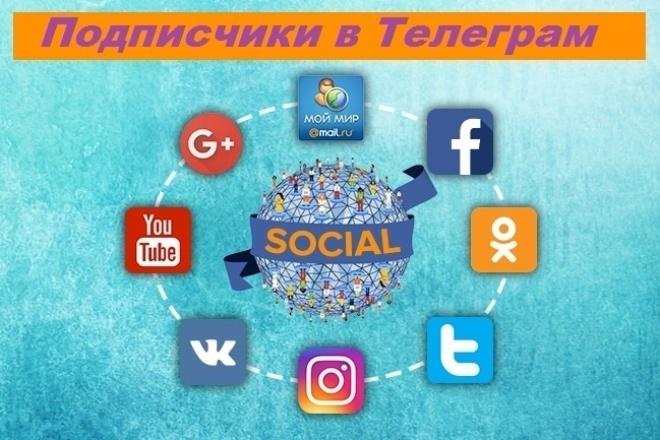 Подписчики на Ваш канал в ТелеграмПродвижение в социальных сетях<br>За один кворк вы получаете 200 русскоязычных подписчиков на Ваш канал в Телеграм. При выполнении задания возможны 3-5% собачек, отписка подписчиков не более 5%. При первом заказе кворка вы гарантировано получаете 50 подписчиков бонусом.<br>