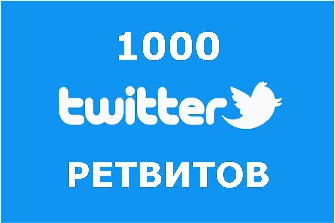 1000 ретвитов в Твиттер 1 - kwork.ru
