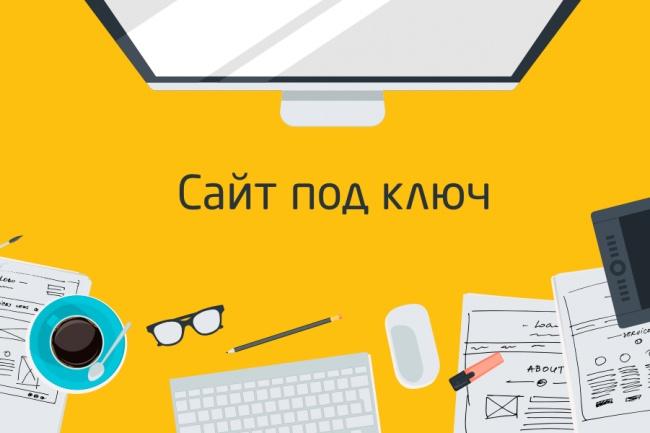Сайты под ключ 1 - kwork.ru