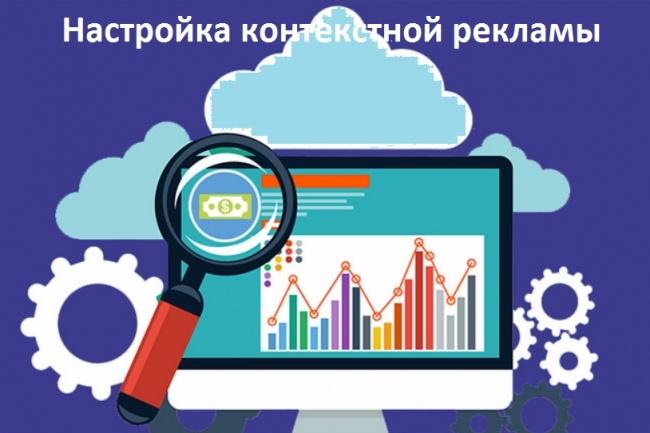 Эффективная контекстная реклама Яндекс Директ - Поиск 1 - kwork.ru