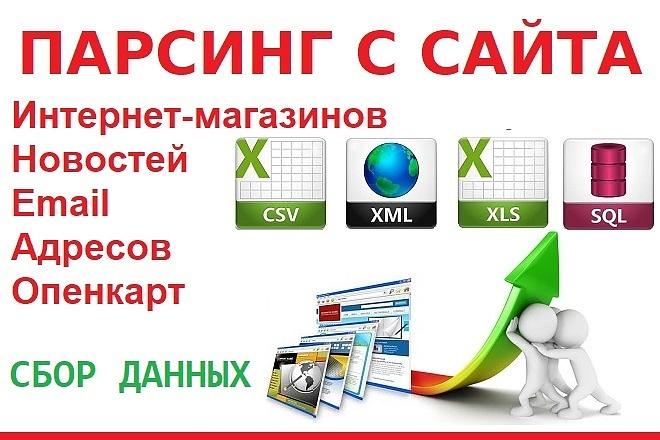 Парсинг с сайта, интернет-магазинов, новостей, адресов, опенкарт 1 - kwork.ru