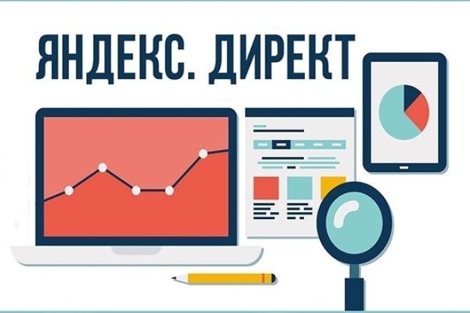 Аудит Рекламной Компании в Яндекс Директе 1 - kwork.ru