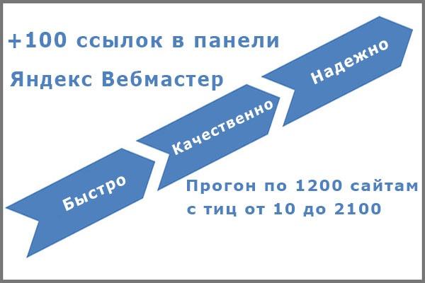 Прогонка сайта по трастовым сайтам insound.com.ua продвижение сайта