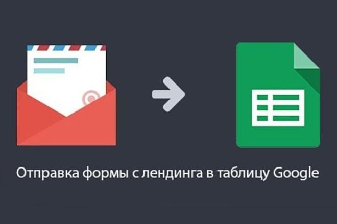 Отправка формы в таблицу Google 1 - kwork.ru