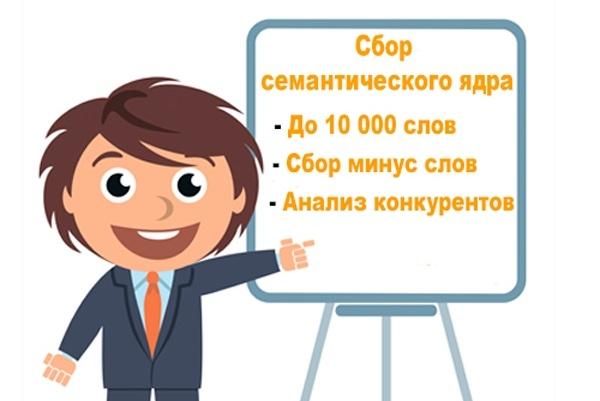 Соберу семантическое ядро 10 000 символов и минус слова в подарок 1 - kwork.ru