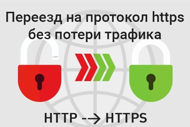 DNS хостинг, SSL сертификат для домена, включая его поддомены 1 - kwork.ru