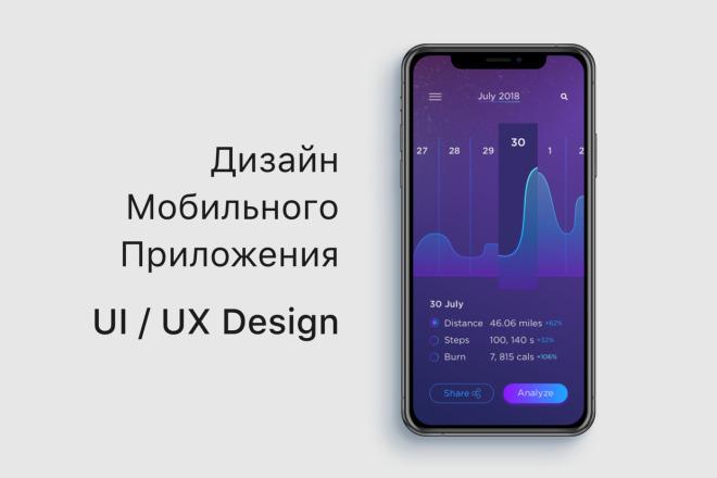 UI UX Дизайн мобильного приложения iOS и Android 1 экран 1 - kwork.ru