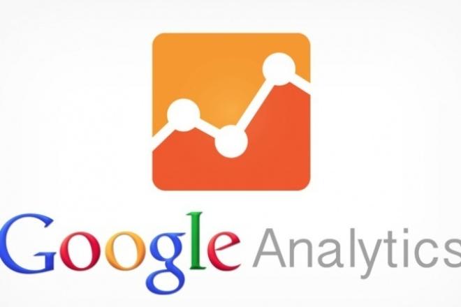 Настрою Google Analytics 1 - kwork.ru