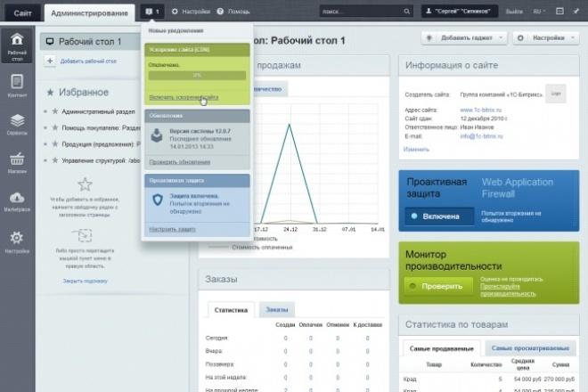 Техподдержка сайтов на 1С-Битрикс 1 - kwork.ru