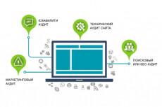 Создам рекламную компанию в Яндекс Директ 16 - kwork.ru