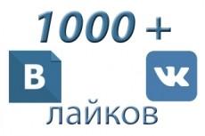 Настройка контекстной рекламы в Яндекс Директ 28 - kwork.ru
