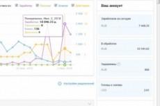 Создам сайт на Django 13 - kwork.ru