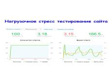 Юзабилити и UX 21 - kwork.ru