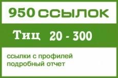150 качественных SEO профилей 15 - kwork.ru