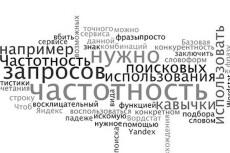 Реклама в Яндекс Директ 6 - kwork.ru