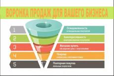 Создам красивую страничку входа для сайта на Wordpress 16 - kwork.ru