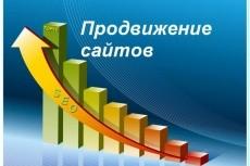 Грамотная оптимизация посадочных страниц 3 - kwork.ru