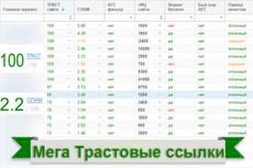 Ссылки c более 1000 сайтов с ТИЦ 10-650 42 - kwork.ru