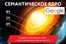 Проверю качество внешних ссылок на Ваш сайт 33 - kwork.ru