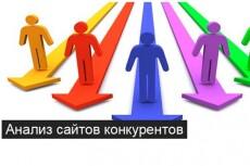 Реклама в Яндекс. Директ 4 - kwork.ru