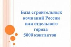 База баров России 8 - kwork.ru