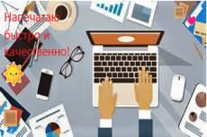 Подкорректирую вашу статью. Быстро и качественно 3 - kwork.ru