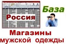 База клининговых компаний России 36 - kwork.ru