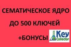 Англоязычные ключевые слова. Семантическое Ядро 12 - kwork.ru