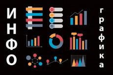 Инфографика для коммерческого предложения - КП, сайта или презентации 121 - kwork.ru