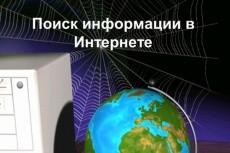 Напишу статью отдых на курорте Феодосия 7 - kwork.ru