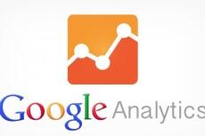 установлю и настрою Яндекс.Метрику и Google Analytics на ваш сайт 7 - kwork.ru