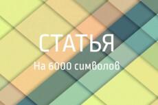 Создать канал Telegram 6 - kwork.ru