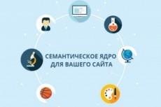 Настройка сайта 4 - kwork.ru
