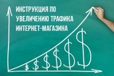 Напишу уникальный SEO текст по заданным ключевым фразам 3 - kwork.ru