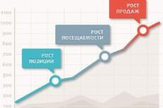 SEO оптимизация сайта 22 - kwork.ru