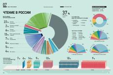 Разработка современных постеров 40 - kwork.ru