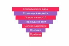 специалист по составлению семантического ядра 3 - kwork.ru