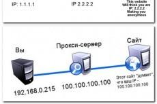 Мониторинг сервера 30 - kwork.ru