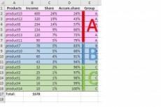 Cформирую сетевой график 19 - kwork.ru