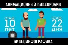 2 D анимационные ролики 19 - kwork.ru