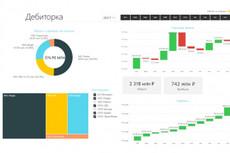 Уберу реферальный спам трафик в отчетах Google Analytics 4 - kwork.ru