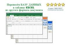 Составим руководство по организации мини-бизнеса 7 - kwork.ru