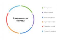 Сделаю 3 статичных баннера для сайта 9 - kwork.ru