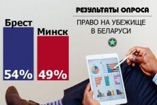 Выдам сертификат 5 - kwork.ru