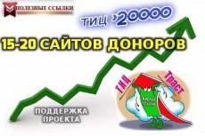 30 жирных ссылок с форумов и подарок 10 с тиц от 1000 14 - kwork.ru