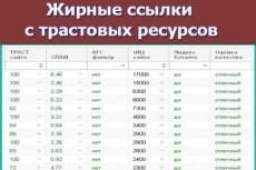 100 жирных ссылок с сайтов, которые в Яндекс. Каталоге 17 - kwork.ru