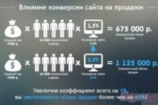 Создание сайт с нуля за 2 дня, без готовых движков с красивым дизайном 3 - kwork.ru
