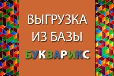 Составлю семантическое ядро из 300 запросов расчётом KEI 23 - kwork.ru