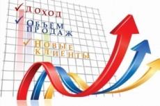 Настройка контекстной рекламы Яндекс.Директ, РСЯ 22 - kwork.ru